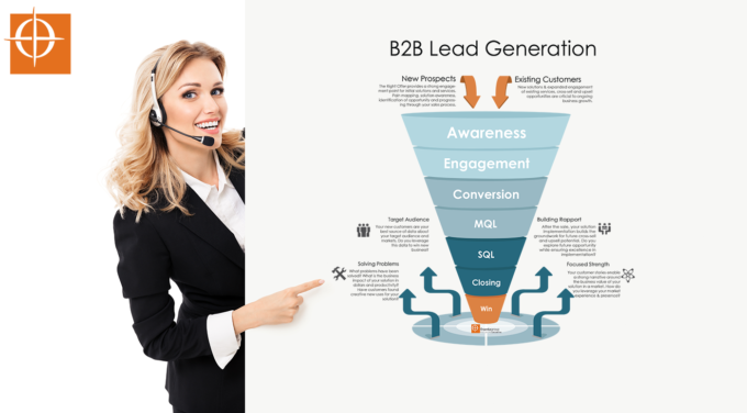 Technology Lead Generation for B2B Software, ERP and Consulting Providers & Channel Partners