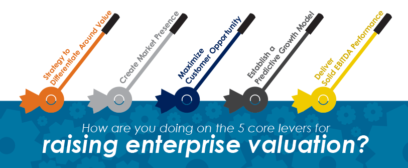 5 levers for enterprise valuation