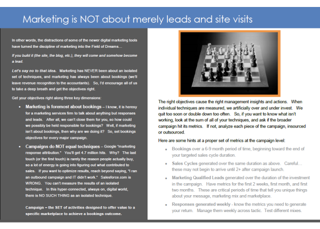 Why Marketing Campaigns Don't Deliver Results