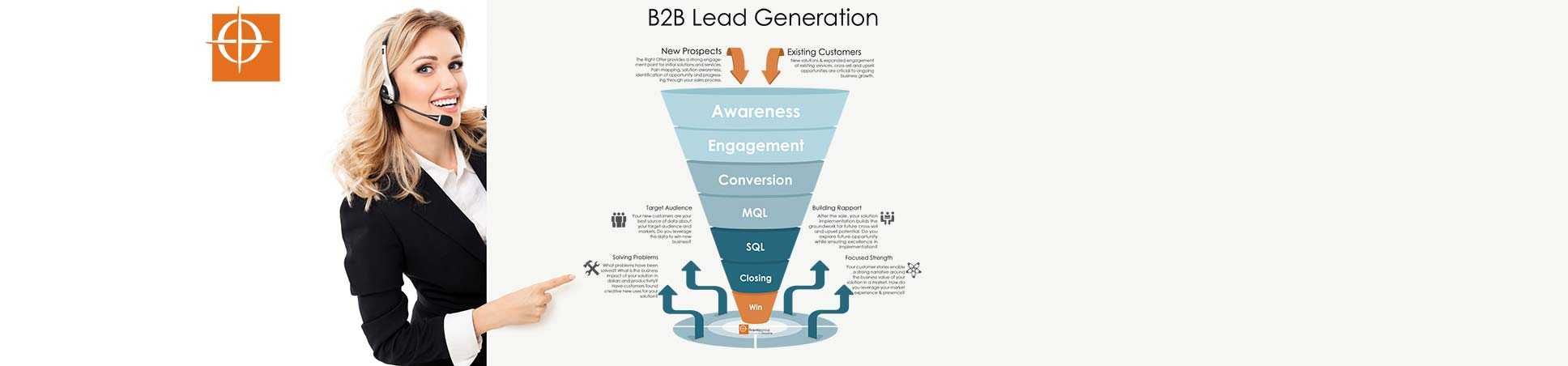 B2B Technology Lead Generation Campaigns for Software, ERP, and Consulting