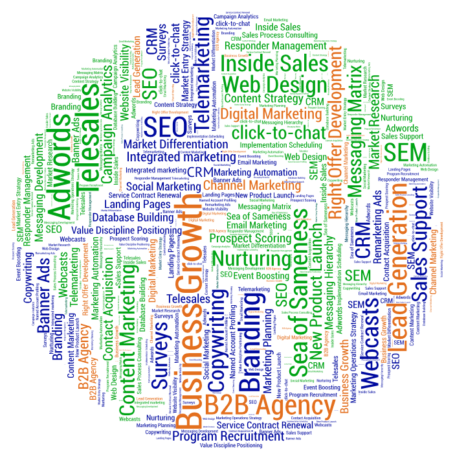 B2B Marketing Agency Services and Consulting